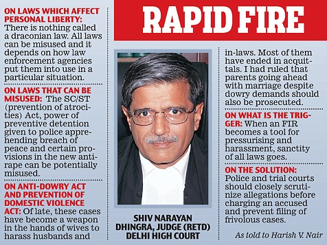 Justice Dhingra: New Anti-rape law could be misused!